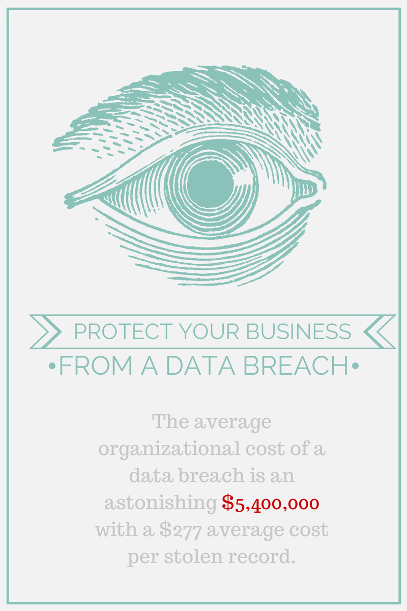 How-To-Protect-Your-Business-From-Data-Breach