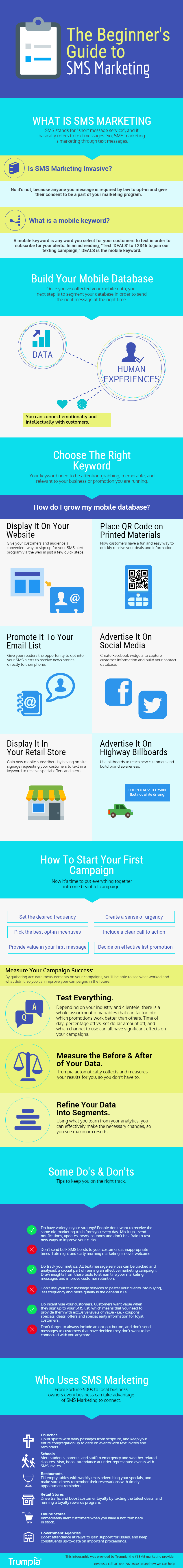 Why You Should Use SMS for Marketing – An Infographic
